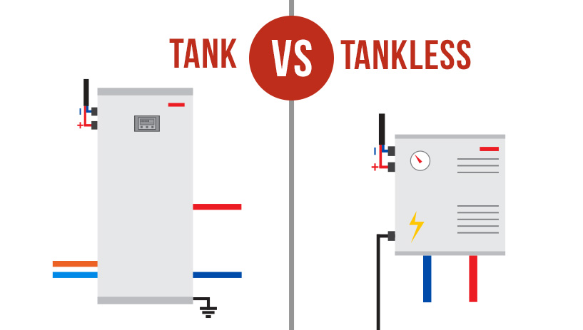 Comparison between tank water heaters and tankless water heaters